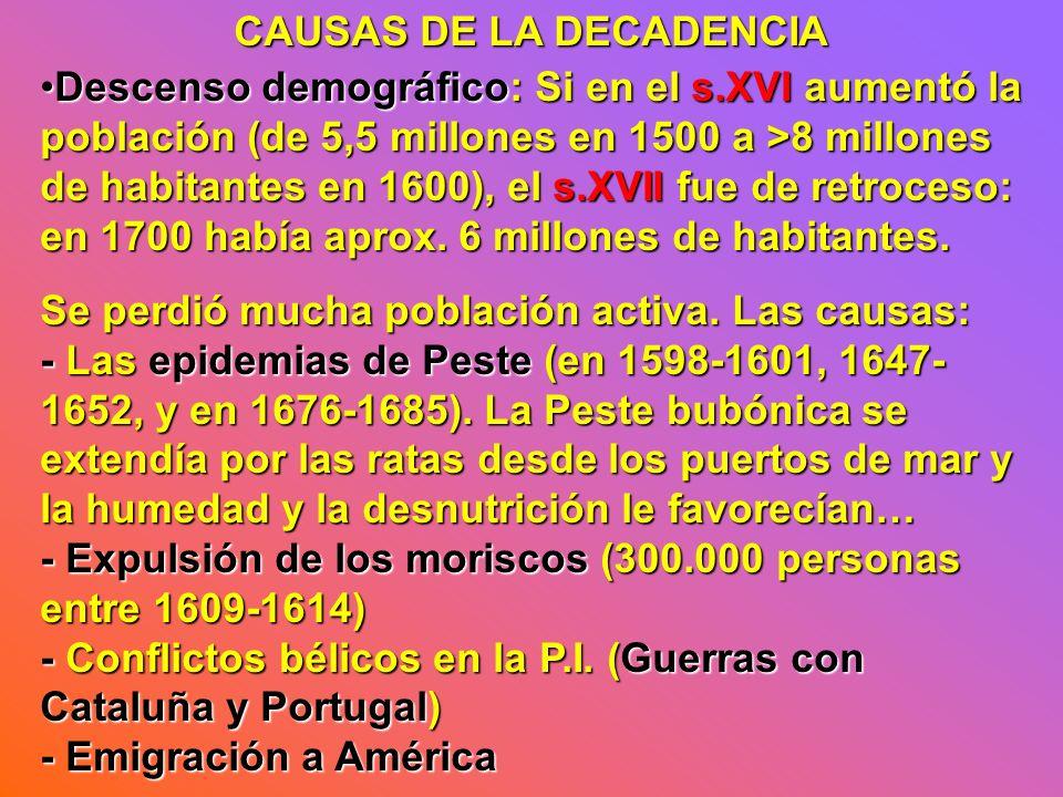 CAUSAS DE LA DECADENCIA