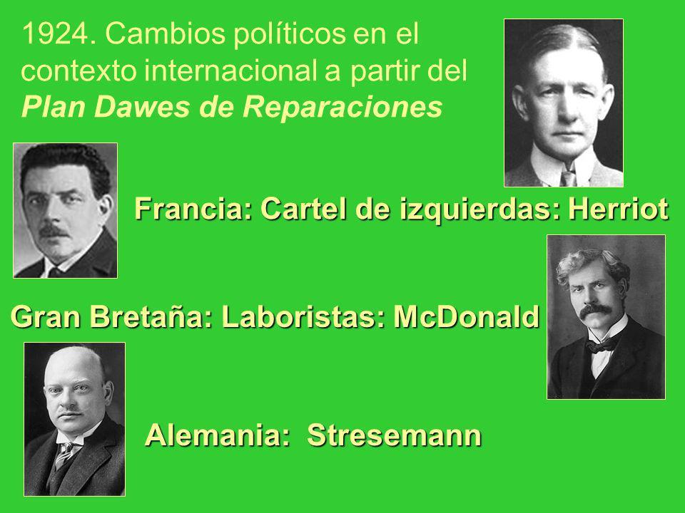 1924. Cambios políticos en el contexto internacional a partir del Plan Dawes de Reparaciones