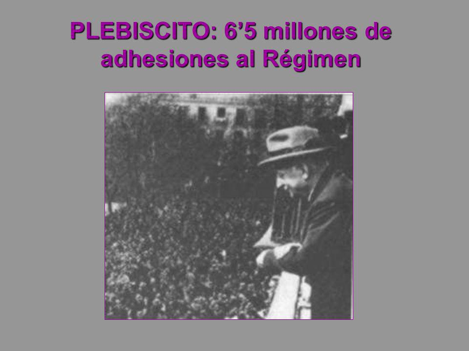 PLEBISCITO: 6'5 millones de adhesiones al Régimen