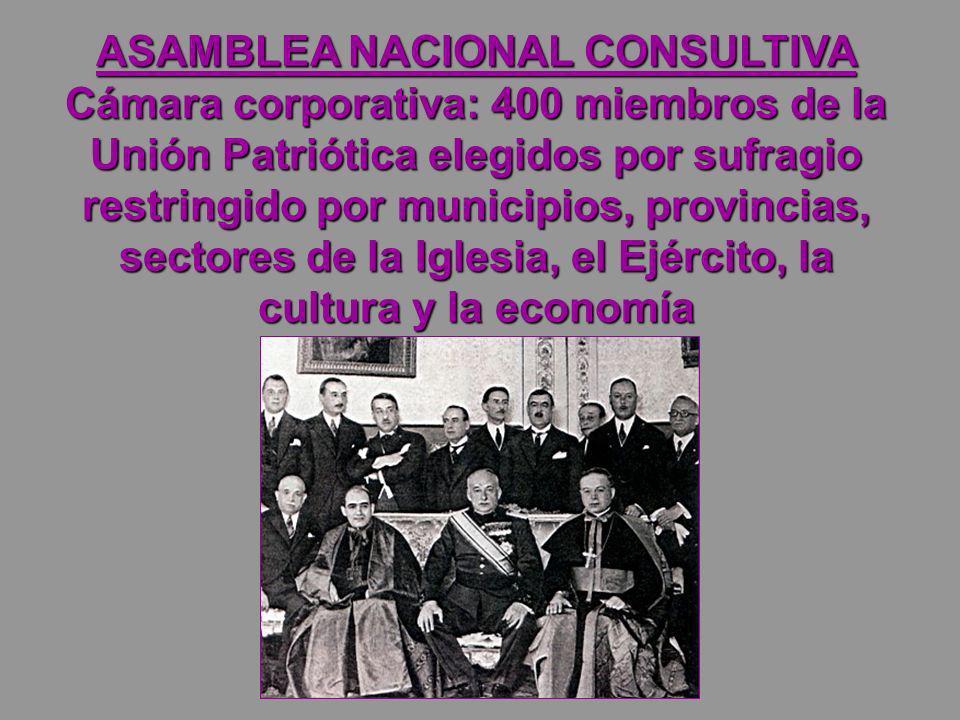 ASAMBLEA NACIONAL CONSULTIVA Cámara corporativa: 400 miembros de la Unión Patriótica elegidos por sufragio restringido por municipios, provincias, sectores de la Iglesia, el Ejército, la cultura y la economía