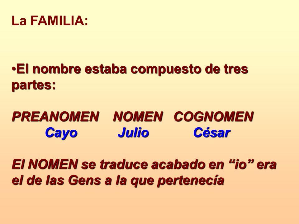 La FAMILIA: El nombre estaba compuesto de tres partes: PREANOMEN NOMEN COGNOMEN. Cayo Julio César.