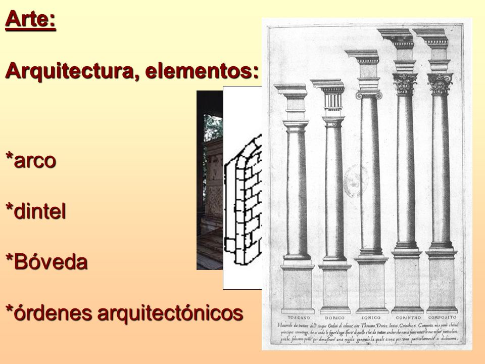Arte: Arquitectura, elementos: *arco *dintel *Bóveda *órdenes arquitectónicos