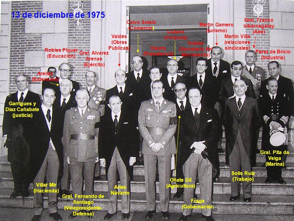 13 de diciembre de 1975 Gral. Franco Iribarnegaray (Aire)