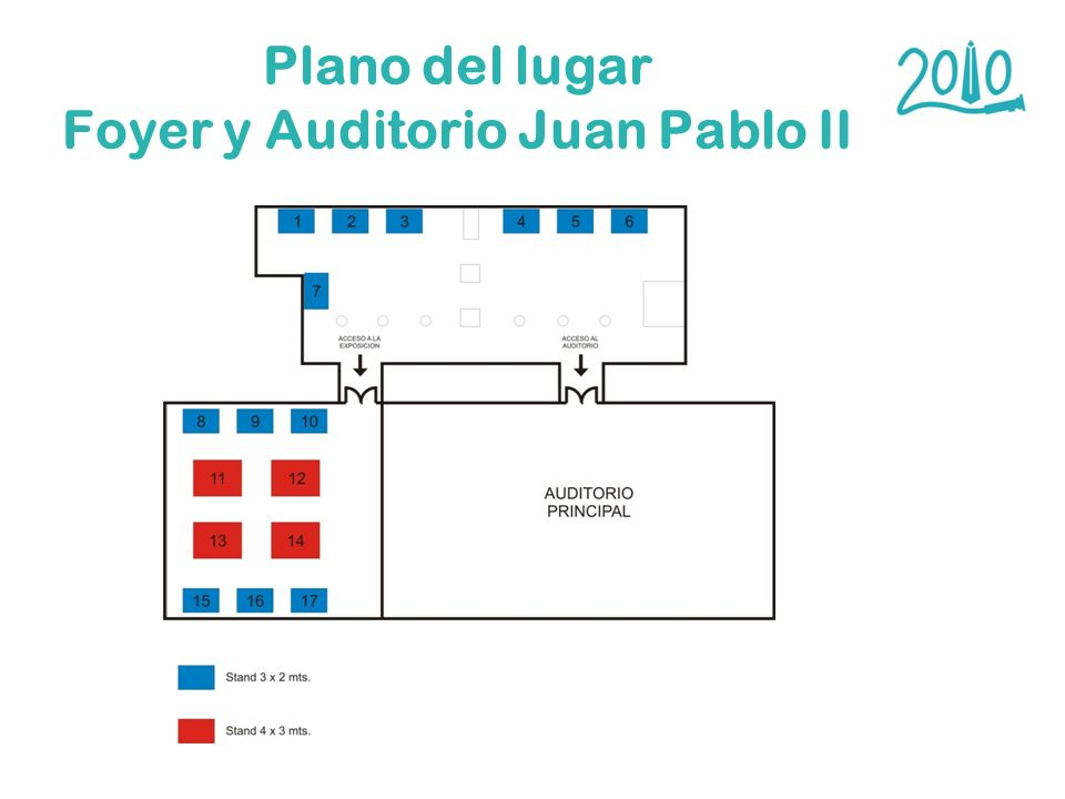 Plano del lugar Foyer y Auditorio Juan Pablo II