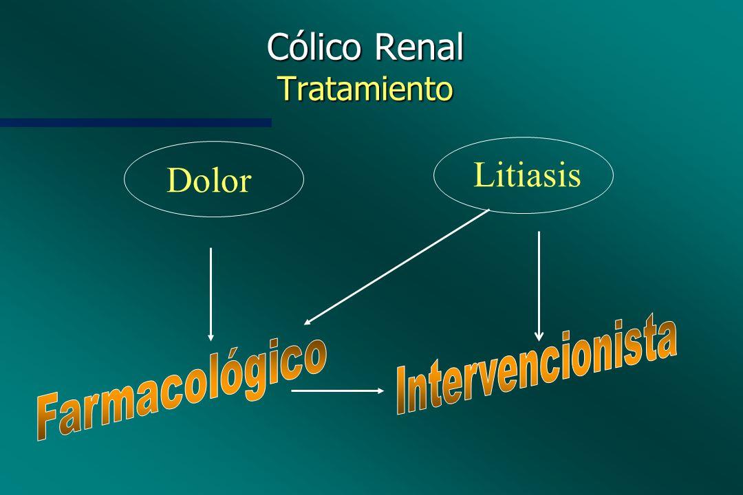 Cólico Renal Tratamiento