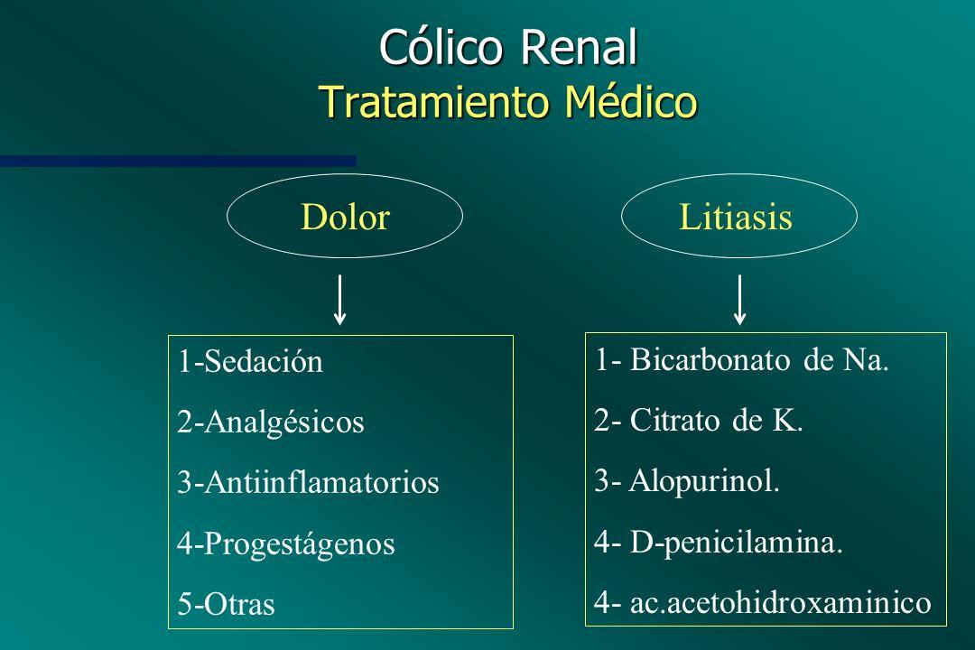 Cólico Renal Tratamiento Médico