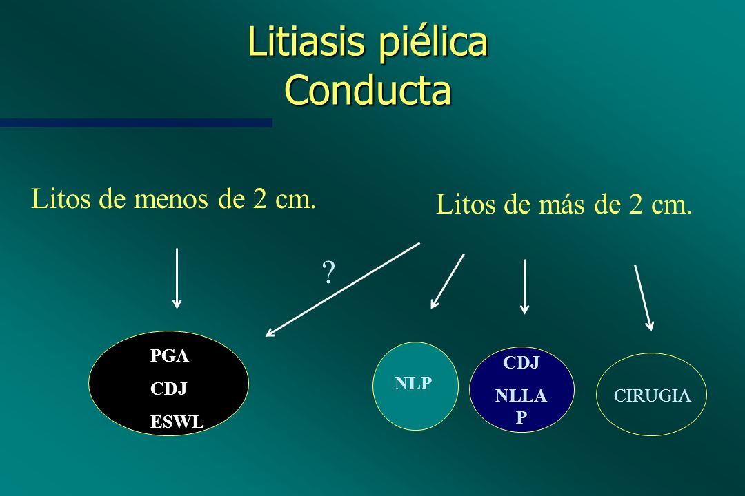 Litiasis piélica Conducta