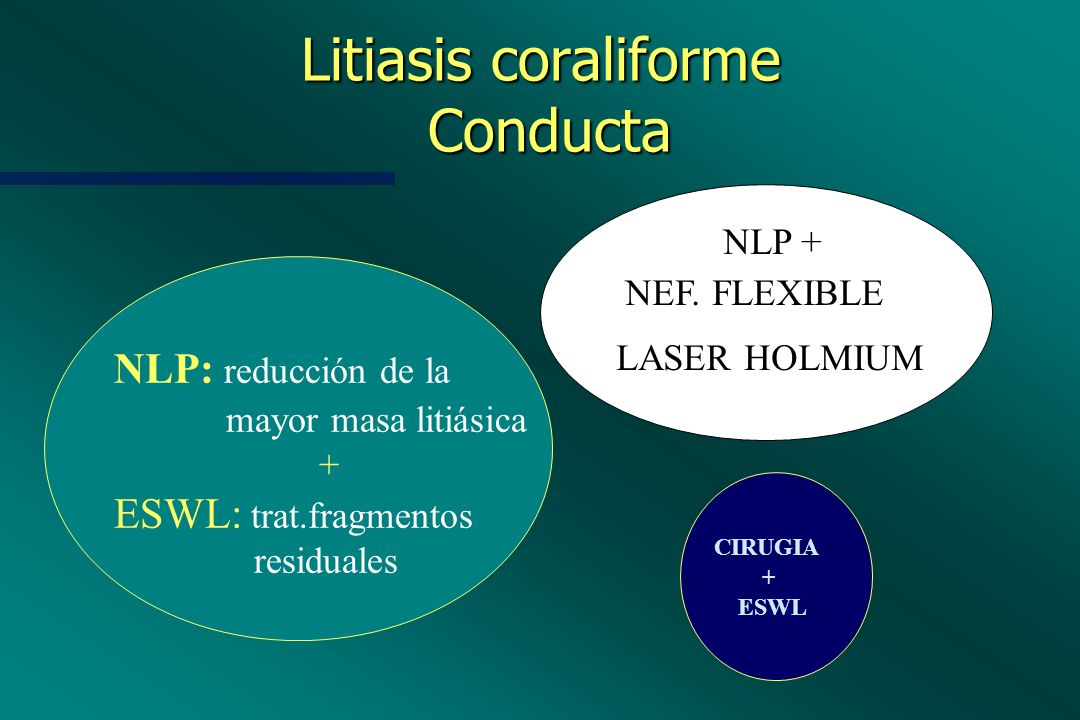 Litiasis coraliforme Conducta