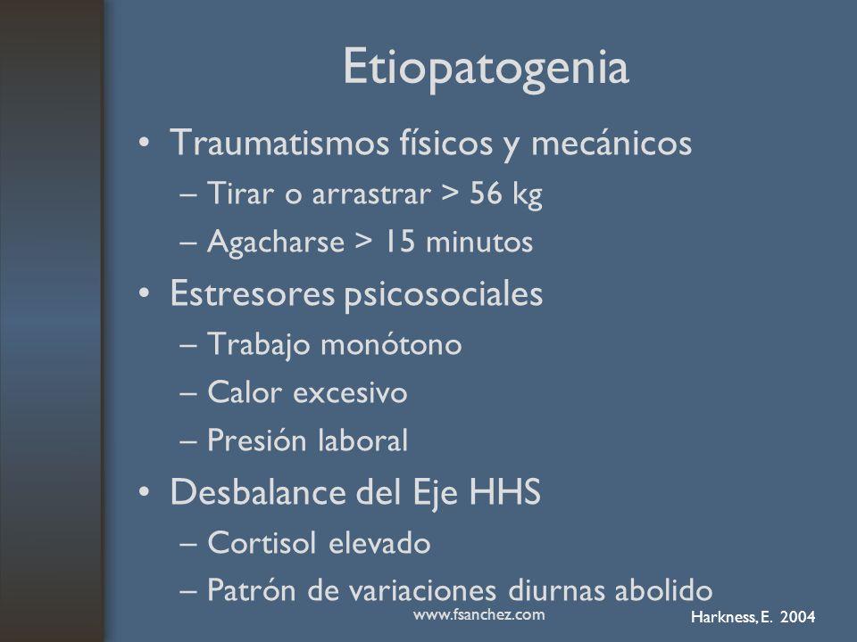 Etiopatogenia Traumatismos físicos y mecánicos