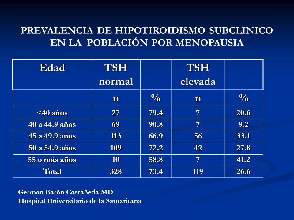 Edad TSH normal TSH elevada n %