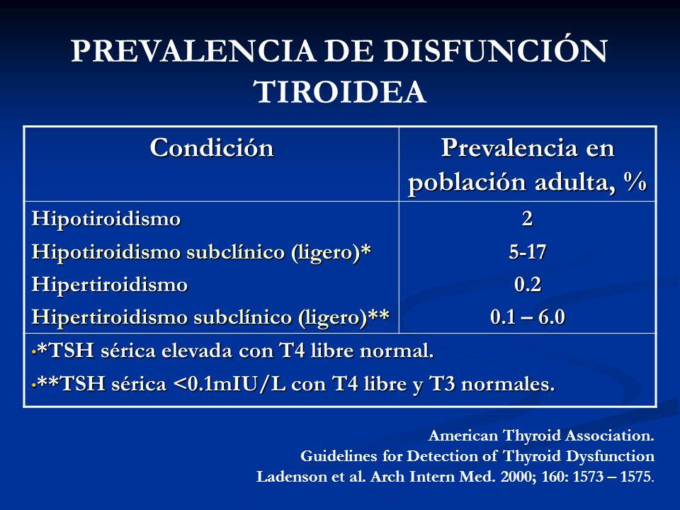 PREVALENCIA DE DISFUNCIÓN TIROIDEA Prevalencia en población adulta, %