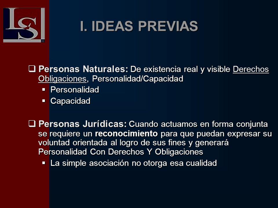 I. IDEAS PREVIAS Personas Naturales: De existencia real y visible Derechos Obligaciones, Personalidad/Capacidad.
