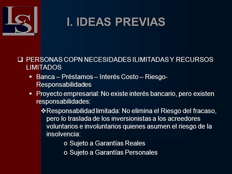 I. IDEAS PREVIAS PERSONAS COPN NECESIDADES ILIMITADAS Y RECURSOS LIMITADOS. Banca – Préstamos – Interés Costo – Riesgo- Responsabilidades.