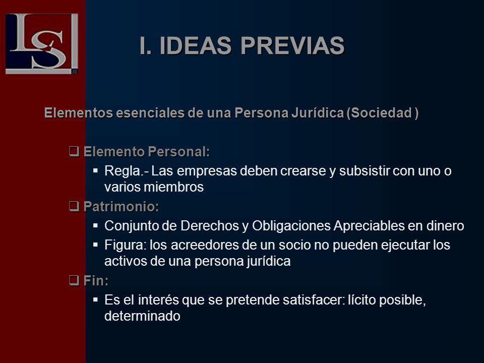 I. IDEAS PREVIAS Elementos esenciales de una Persona Jurídica (Sociedad ) Elemento Personal: