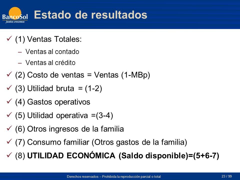 Estado de resultados (1) Ventas Totales: