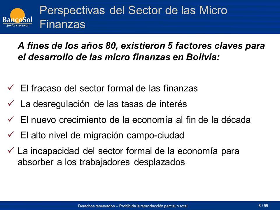 Perspectivas del Sector de las Micro Finanzas