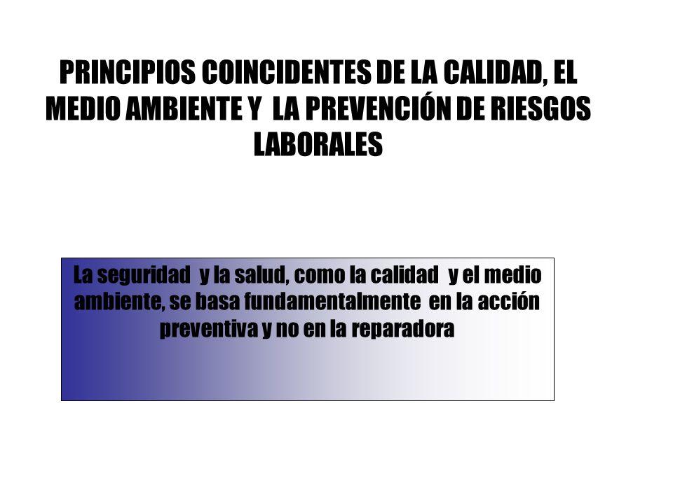 PRINCIPIOS COINCIDENTES DE LA CALIDAD, EL MEDIO AMBIENTE Y LA PREVENCIÓN DE RIESGOS LABORALES