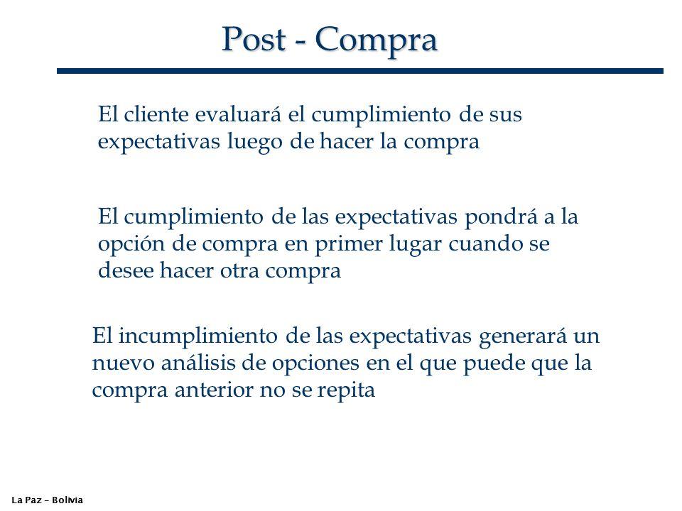 Post - Compra El cliente evaluará el cumplimiento de sus expectativas luego de hacer la compra.
