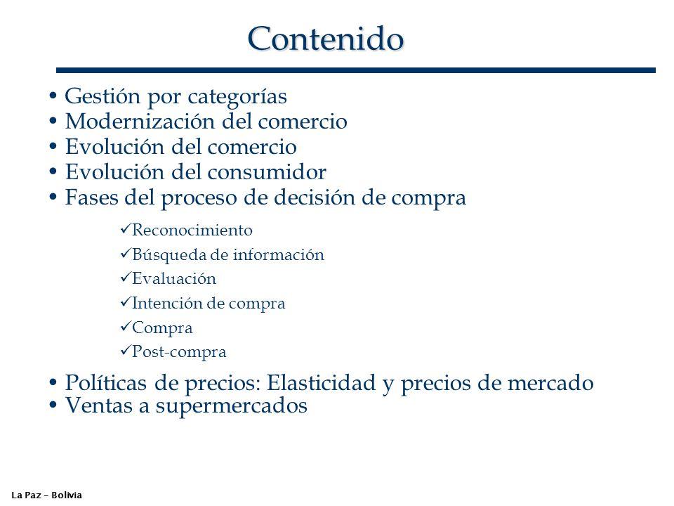 Contenido Gestión por categorías Modernización del comercio