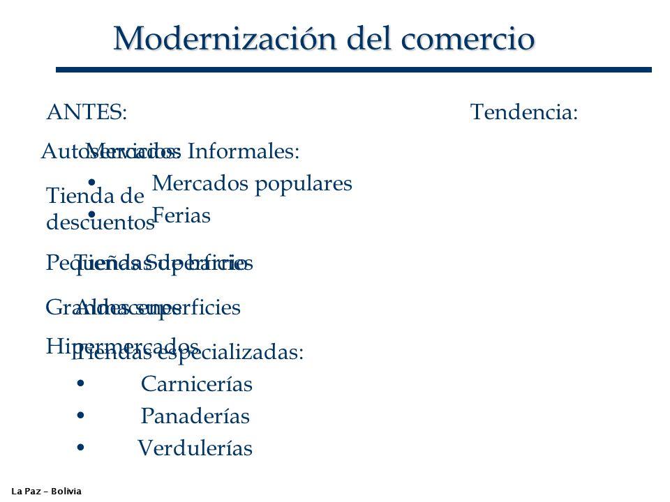 Modernización del comercio