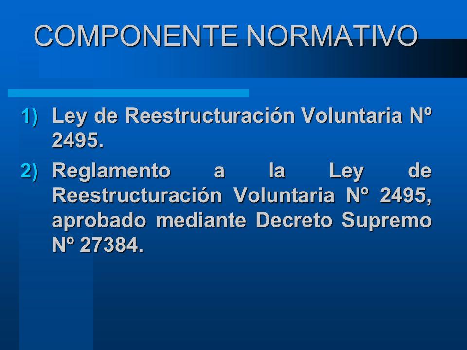 COMPONENTE NORMATIVO Ley de Reestructuración Voluntaria Nº 2495.