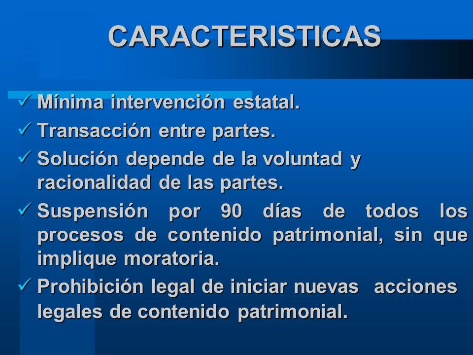 CARACTERISTICAS Mínima intervención estatal. Transacción entre partes.