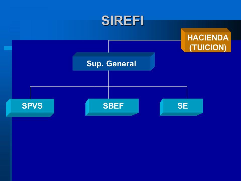 SIREFI HACIENDA (TUICION) Sup. General SPVS SBEF SE
