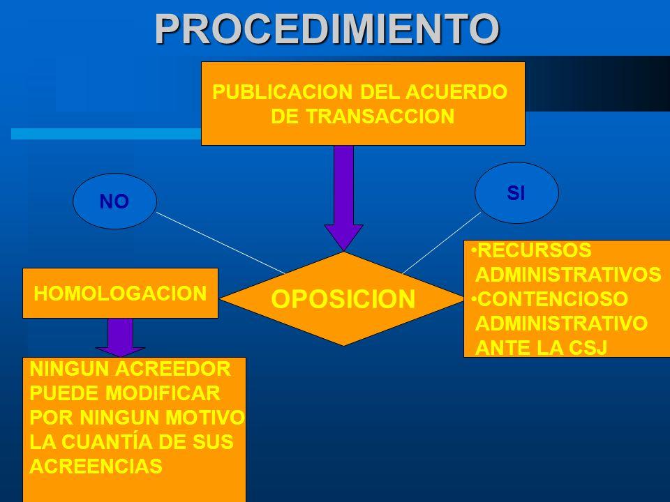 PUBLICACION DEL ACUERDO