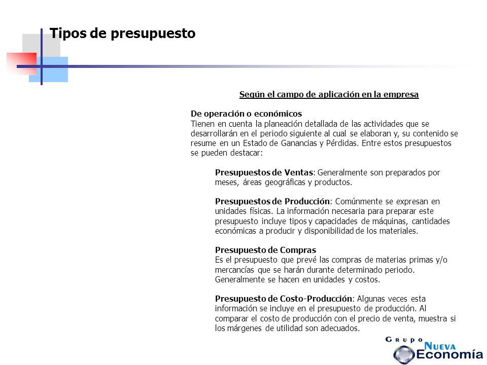 Tipos de presupuesto Según el campo de aplicación en la empresa