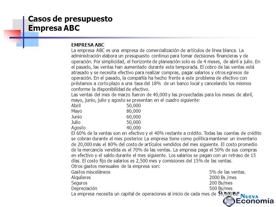 Casos de presupuesto Empresa ABC EMPRESA ABC