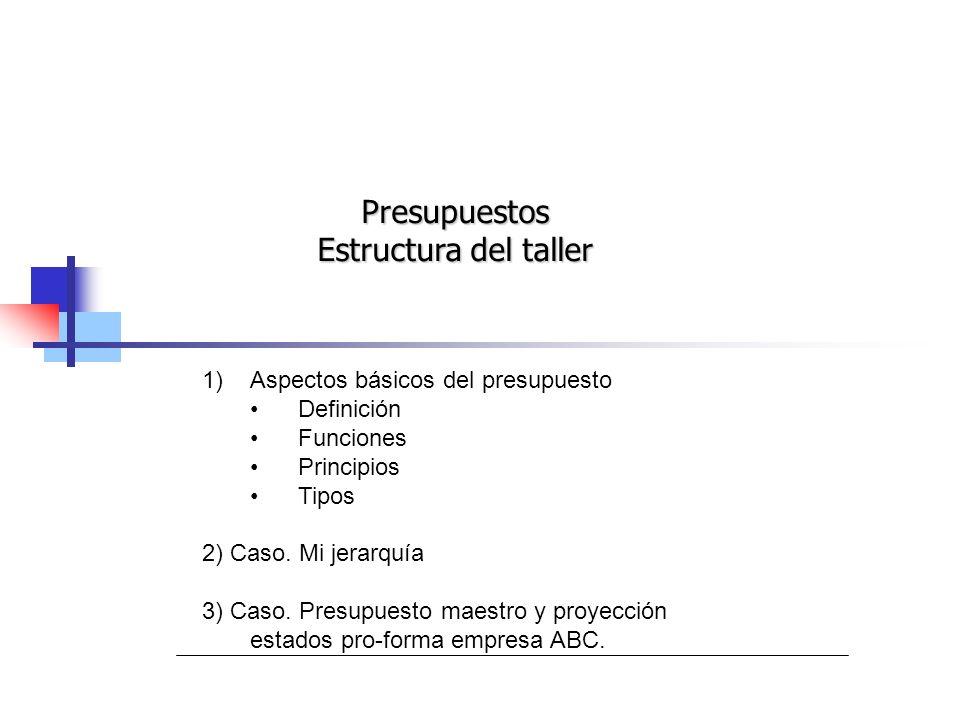 Presupuestos Estructura del taller Aspectos básicos del presupuesto
