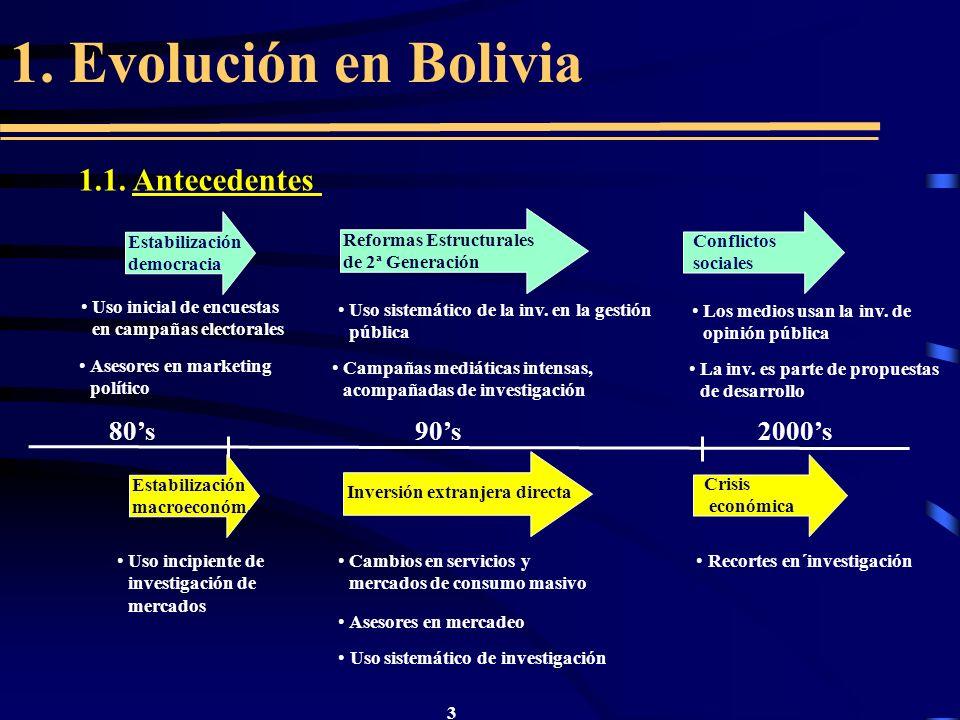 1. Evolución en Bolivia 1.1. Antecedentes 80's 90's 2000's