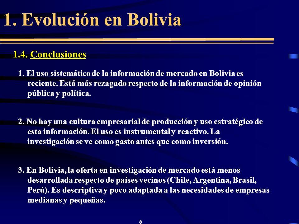 1. Evolución en Bolivia 1.4. Conclusiones