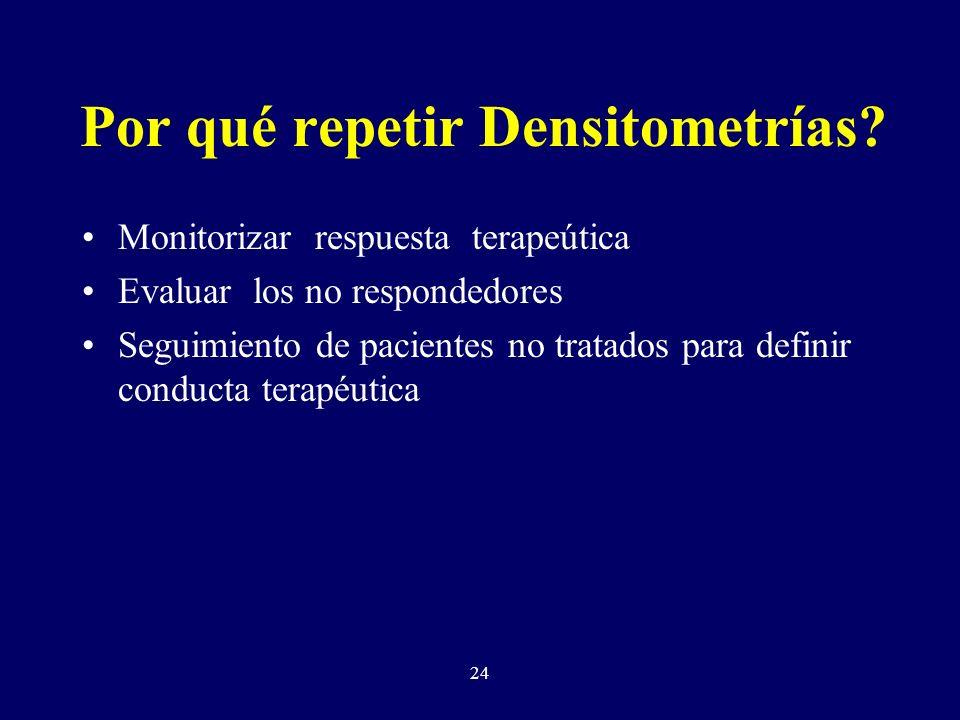 Por qué repetir Densitometrías