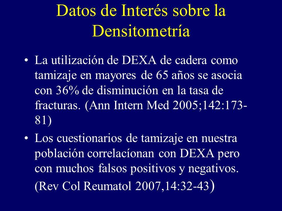 Datos de Interés sobre la Densitometría