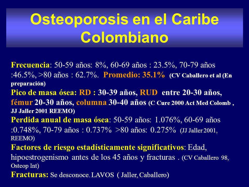 Osteoporosis en el Caribe Colombiano