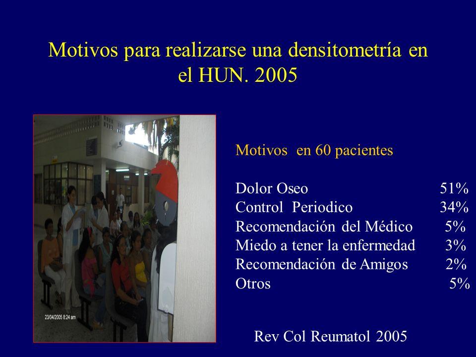 Motivos para realizarse una densitometría en el HUN. 2005