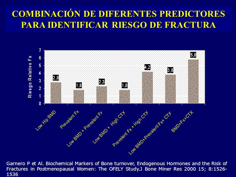 COMBINACIÓN DE DIFERENTES PREDICTORES PARA IDENTIFICAR RIESGO DE FRACTURA