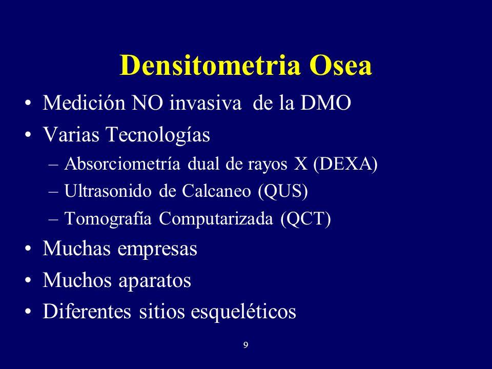 Densitometria Osea Medición NO invasiva de la DMO Varias Tecnologías