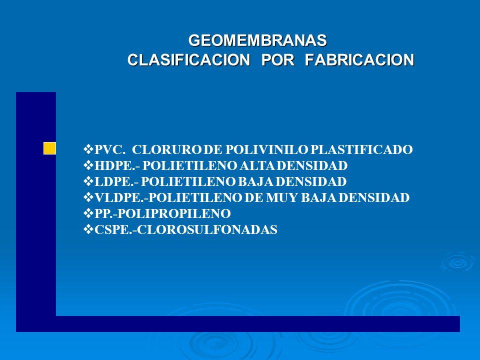 GEOMEMBRANAS CLASIFICACION POR FABRICACION