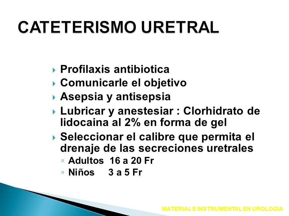 CATETERISMO URETRAL Profilaxis antibiotica Comunicarle el objetivo