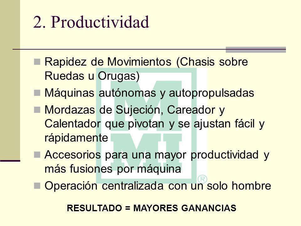 RESULTADO = MAYORES GANANCIAS