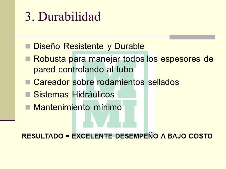 3. Durabilidad Diseño Resistente y Durable