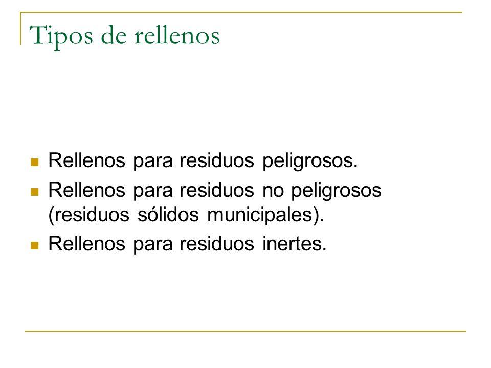 Tipos de rellenos Rellenos para residuos peligrosos.