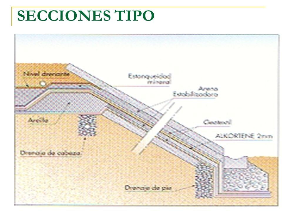 Impermeabilizaci n con l minas de pvc y hdpe ppt video - Tipos de impermeabilizacion ...