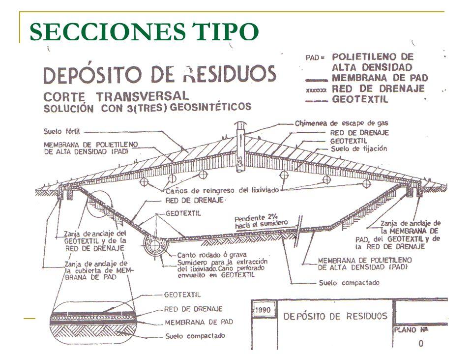 SECCIONES TIPO