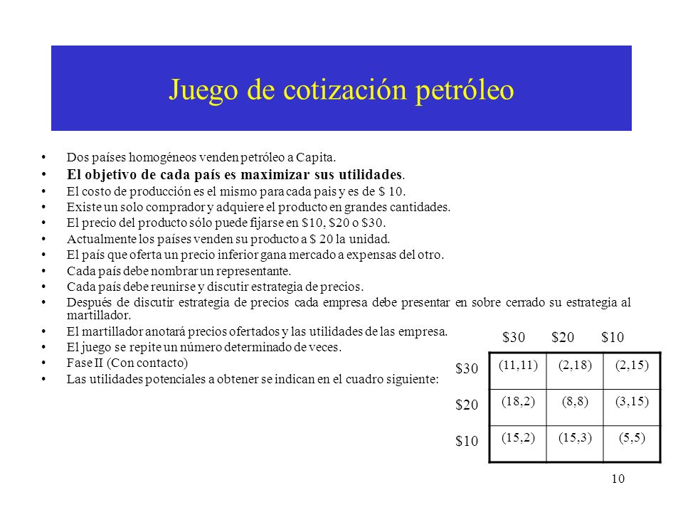 Juego de cotización petróleo