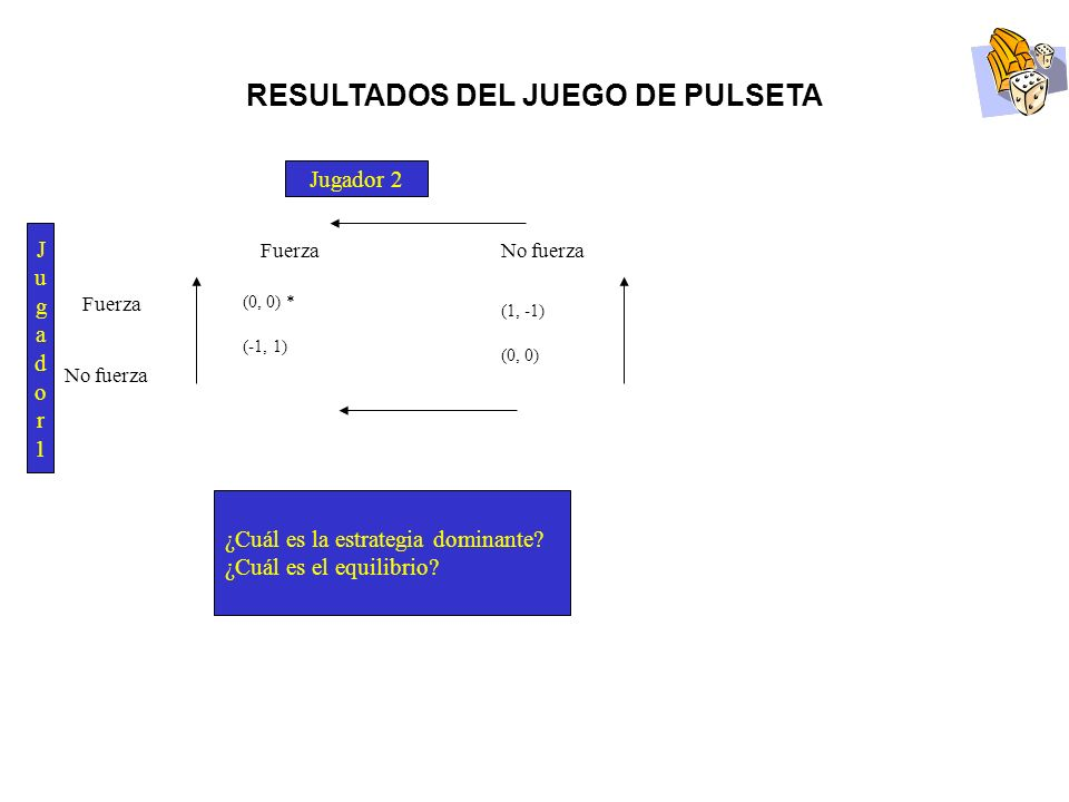 RESULTADOS DEL JUEGO DE PULSETA
