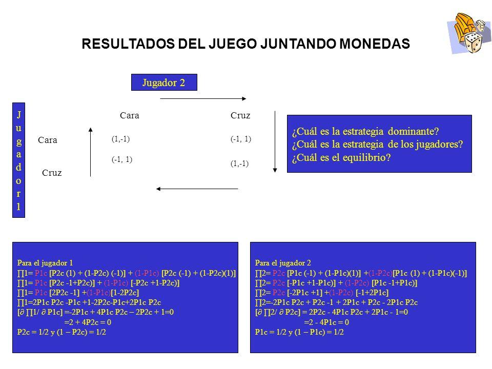 RESULTADOS DEL JUEGO JUNTANDO MONEDAS