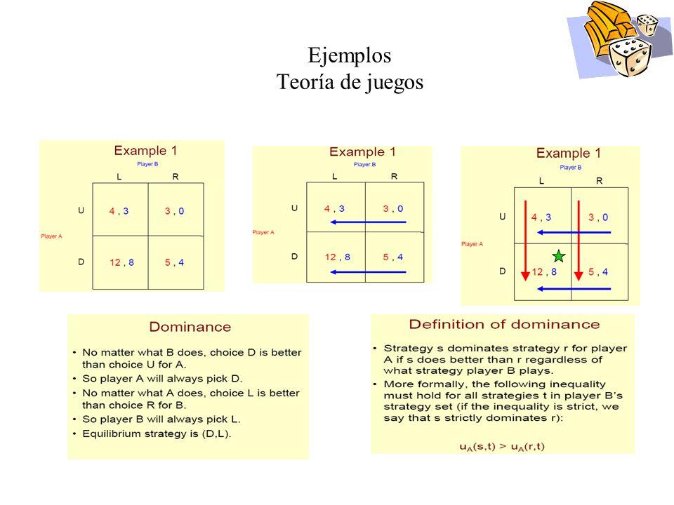 Ejemplos Teoría de juegos